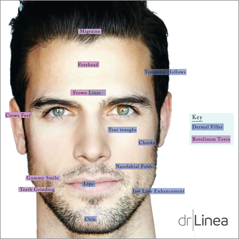 Male facial aesthetics areas Ipswich, Norwich, Colchester & Bury St Edmunds.